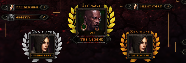 Tournament: The Legend