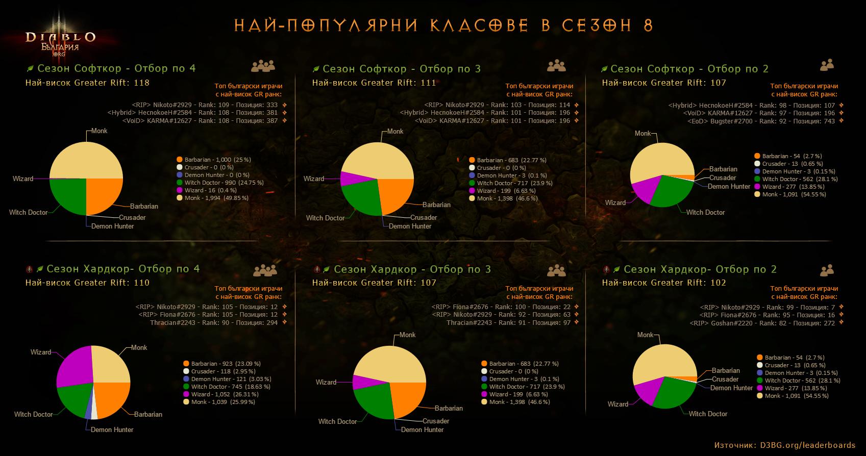 infografika-sezon8.png