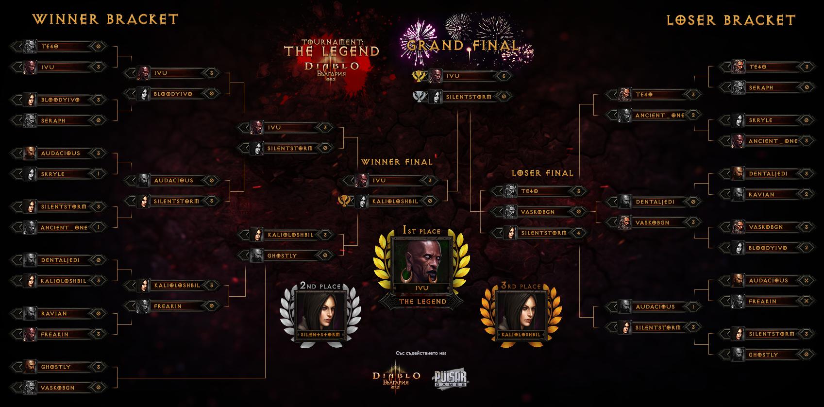 Tournament: The Legend